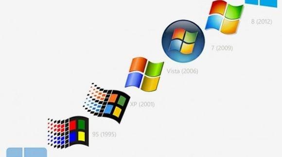Cómo ejecutar programas para versiones anteriores de Windows